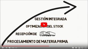 Proyecto-SAP-Agroindustria-Prodeman